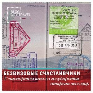 С паспортом какого государства открыт весь мир