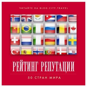 Рейтинг репутации стран мира: Россия опять в хвосте