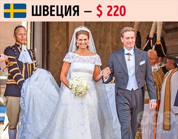 сколько дарить на свадьбу13