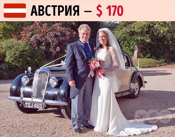 сколько дарить на свадьбу14
