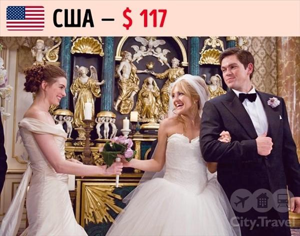 сколько дарить на свадьбу18