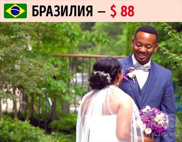 сколько дарить на свадьбу20