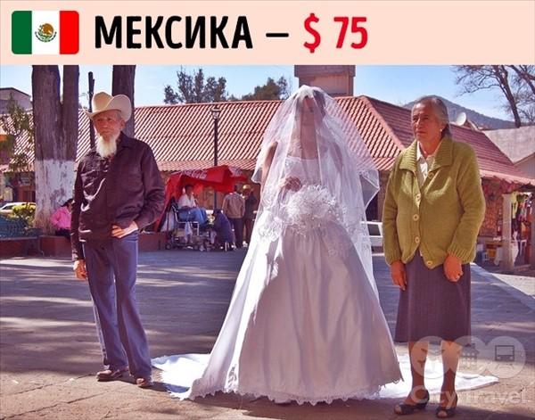 сколько дарить на свадьбу21