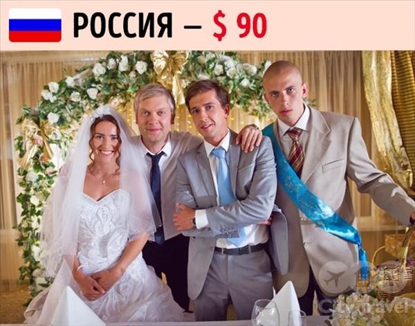 сколько дарить на свадьбу22